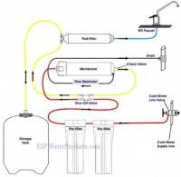 osmosefilter